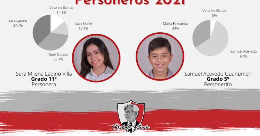 personeros 2021